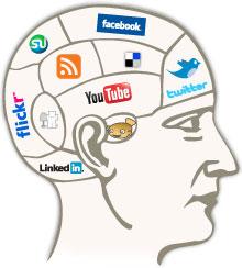 social media brain