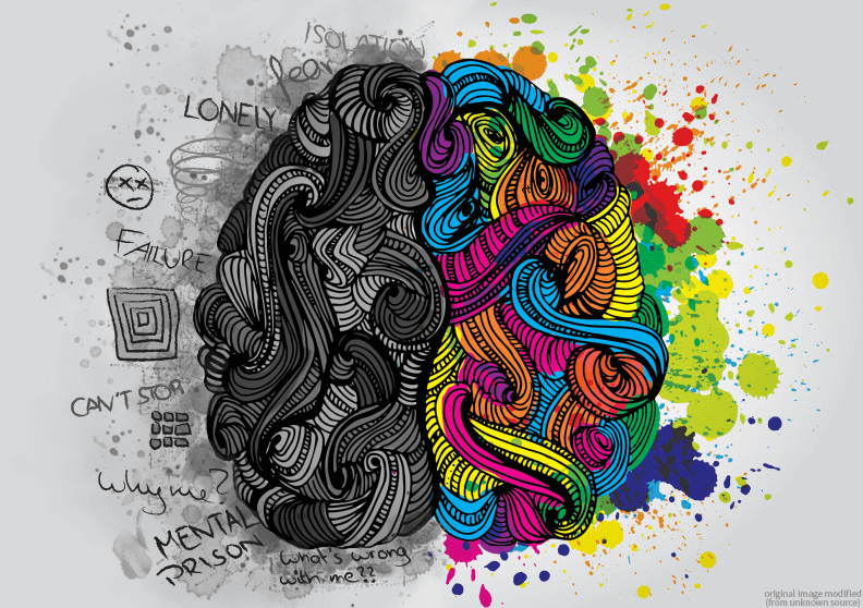 brain mental illness and colourful