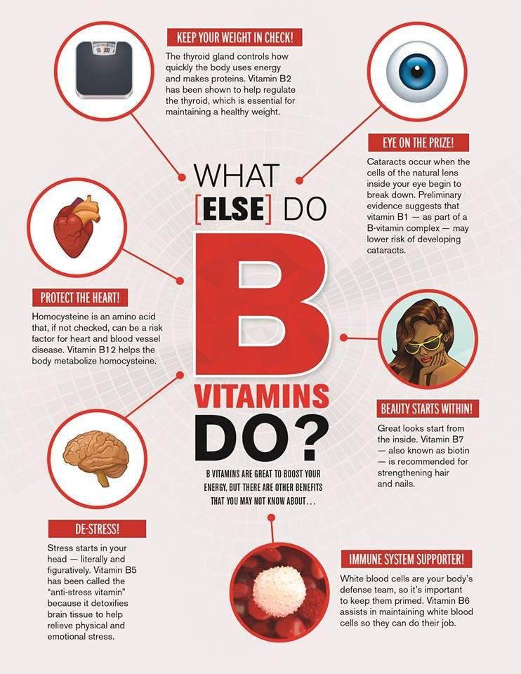 B vitamin and mental health