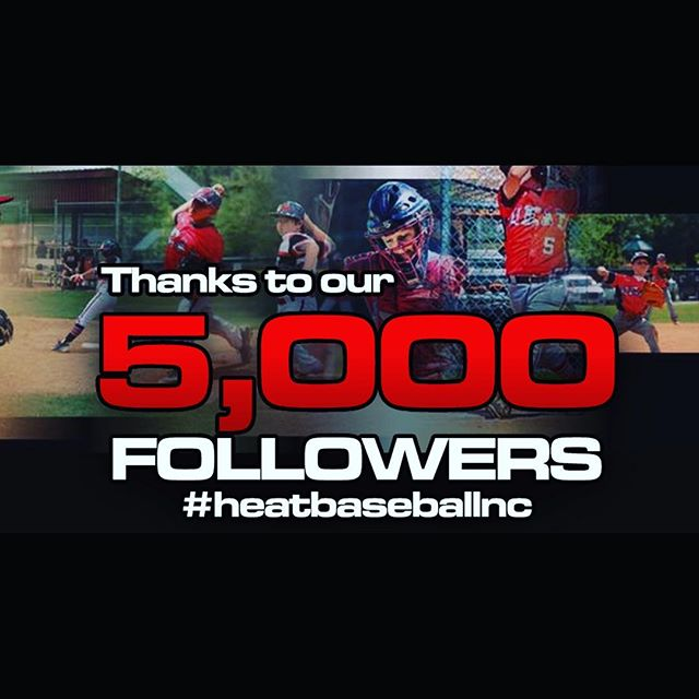 We have reached 5,000 followers! It is exciting for us to see the growth of our organization over the past three years. There is no way that we would be where we are without our Lord and Savior, Jesus Christ, as well as the support from our Heat family. That includes each player and parent/grandparent who have invested so much into us. If you don't have a son playing for us, but follow us on social media, you are included in that. We are honored that you allow us to work with your kids! We do not take that lightly. Thank you to all of the people behind the scenes that do things that go unnoticed. There's no way that we could thank each individual, but just know that we appreciate you! We have come a long way, and are excited to see what the future has in store for our organization! #heatbaseballnc #thenextlevel #buildingathletes #hardworkpaysoff #sports #baseball