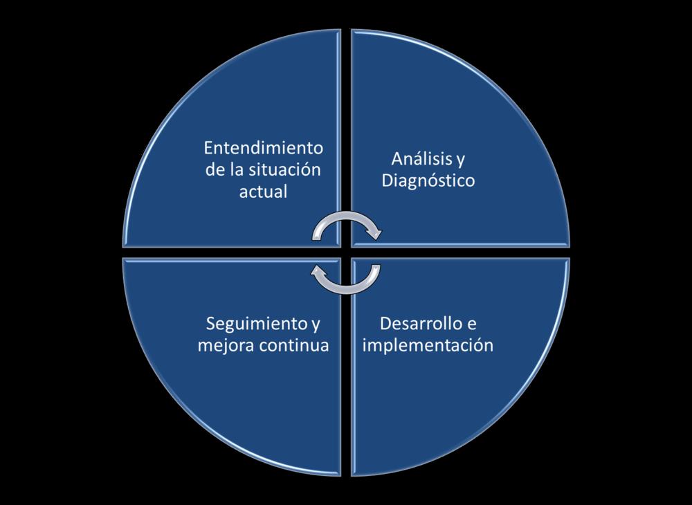 Metodología 2.png