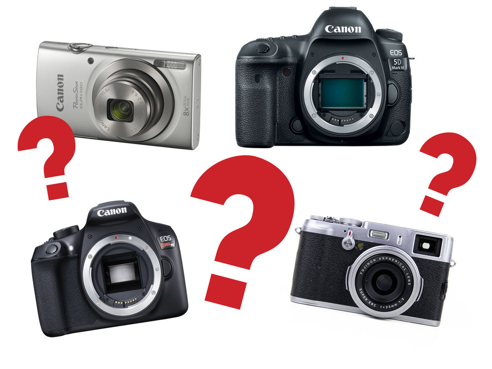Which Camera?.jpg