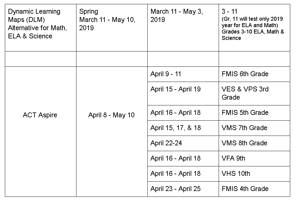 Test Dates.PNG