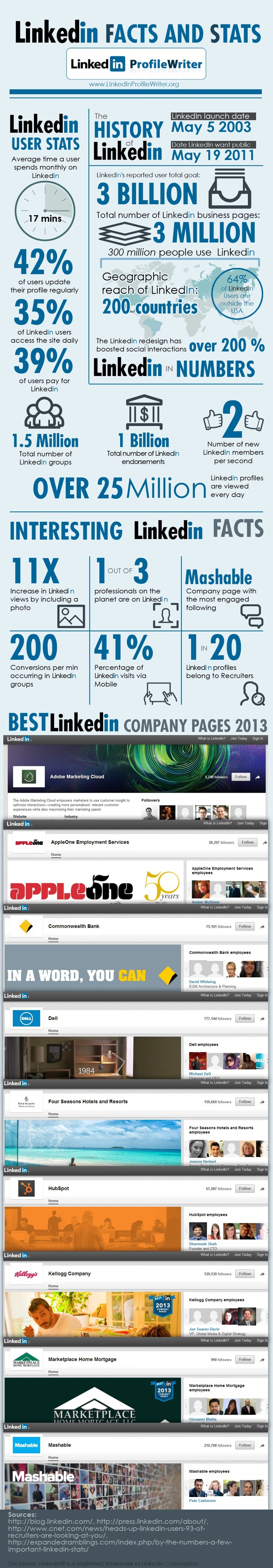 linkedin-facts-and-stats-infographic_53c4b32fb298b_w1500.jpg