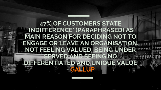 -47% of customers state 'indifference' (paraphrased) as main reason for deciding not to engage or leave an organisation. Not feeling valued, being under served and seeing no differentiated and unique value - Gallup.png