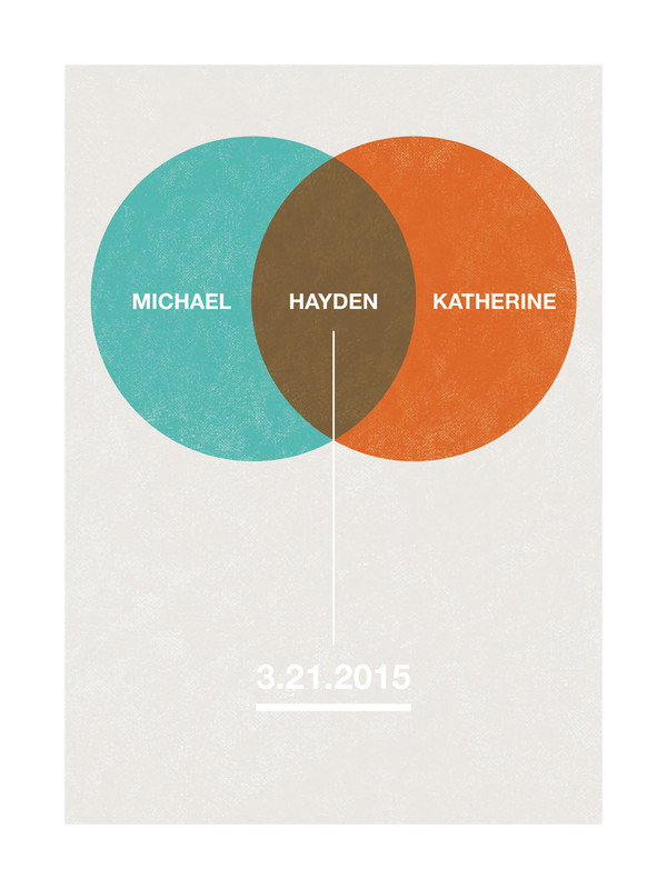 $20+  Baby Venn Diagram Custom Print, Shari Margolin