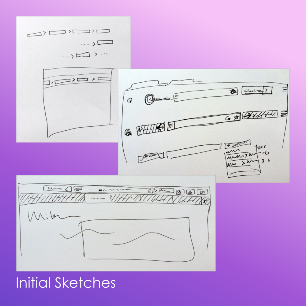 Initial sketches during conversations about a better or different back button on website browsers.