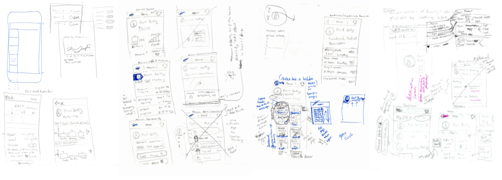 Sketches created during the design studio exercise and afterwards.