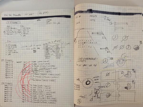 sketch book pages 01-02.jpg