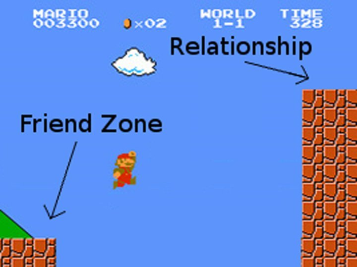 Getting out of the friend zone for men