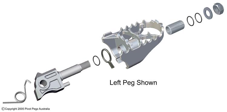 Pivot Pegz diagram