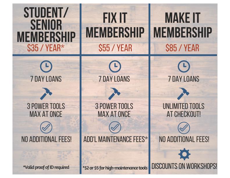 Membership table.png