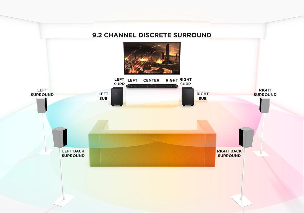9.2-channel-discrete-surround-placement.jpg
