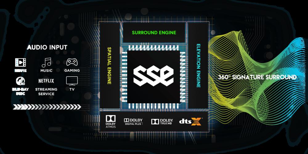 SSE-Chipset.png