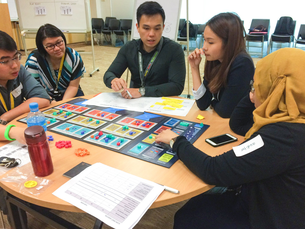 allocate strategic thinking simulation