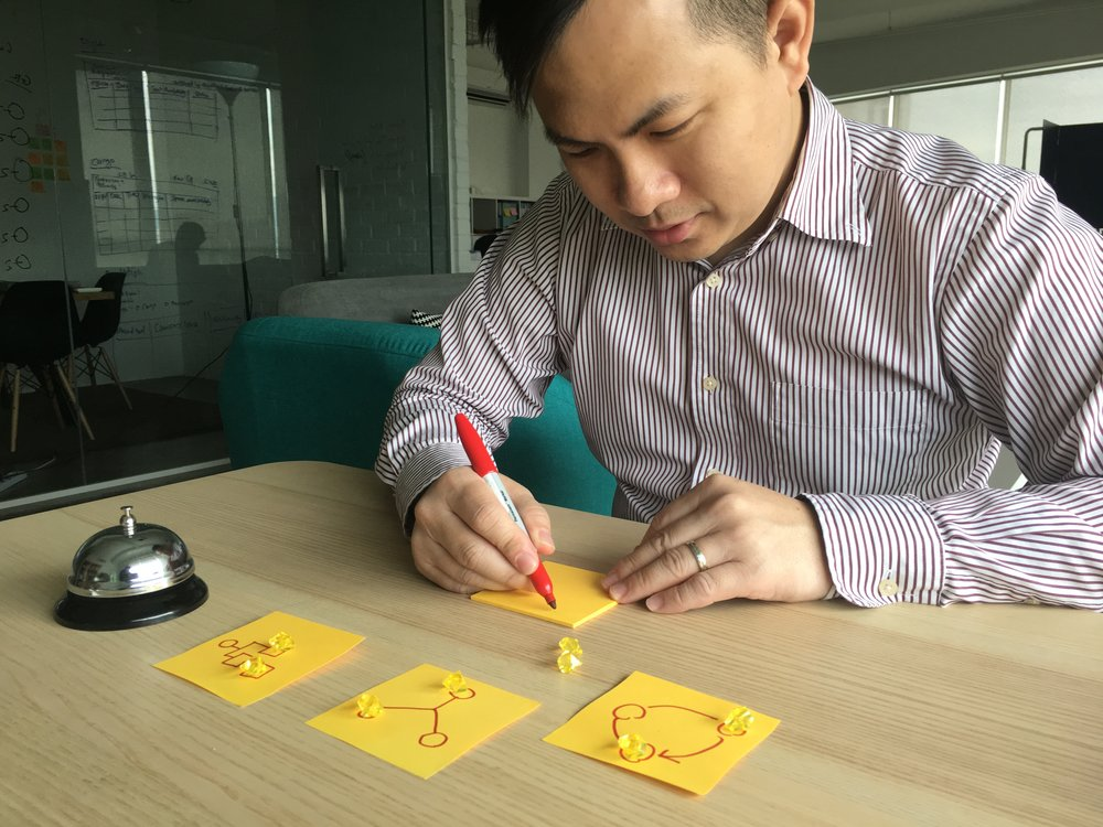 Think Codex CEO Andrew Lau prototyping human-centered design concepts