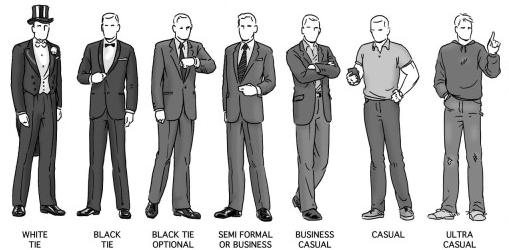 interview preparation prepare dress code