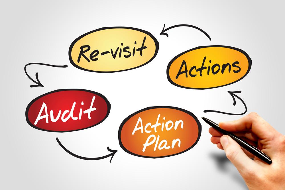 Kosteneffizienz durch entsprechende Vorbereitung
