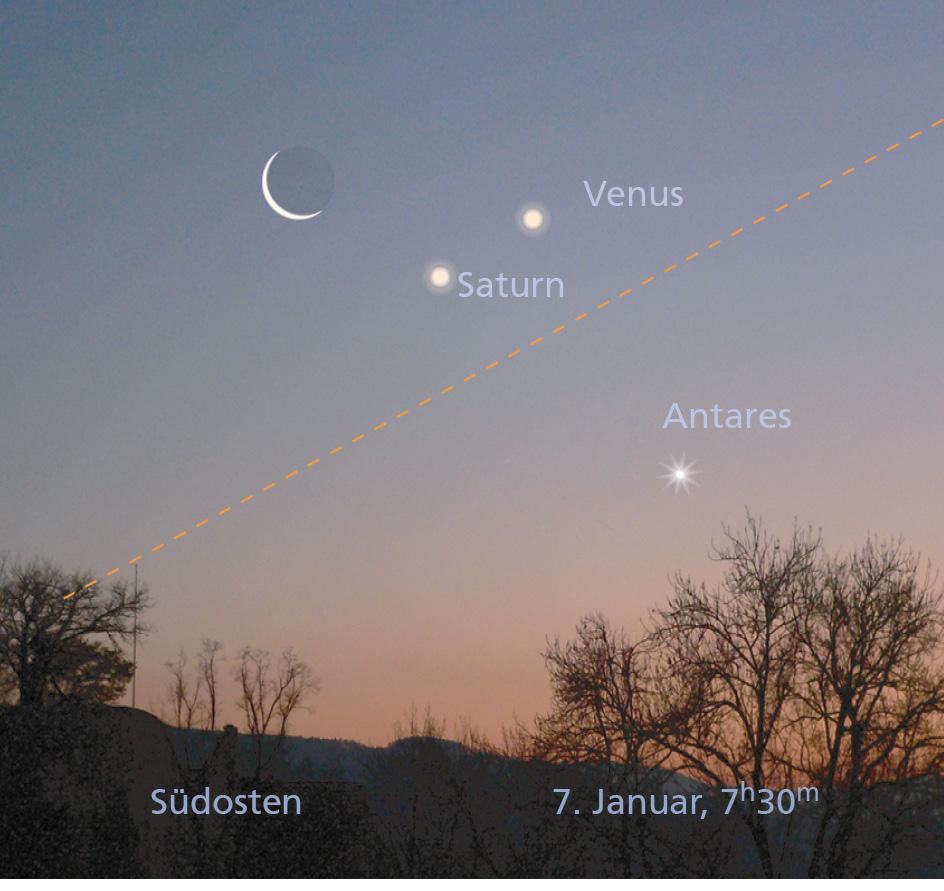Saturn, Venus und die Mondsichel stehen zwischen Schlangenträger und Skorpion. (Aus: ‹Sternkalender›2015/2016).
