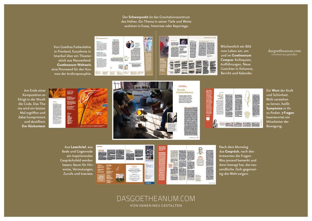 Die neuen Seiten voll von Kaleidoskopen -
