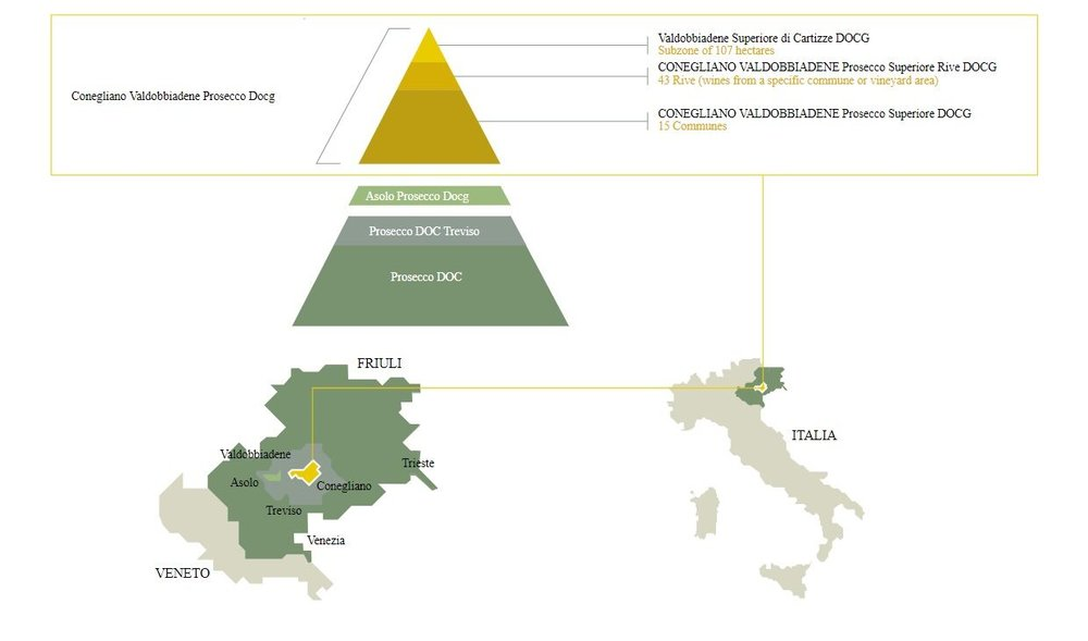 Pyramid of Prosecco World (Image: Prosecco Superiore DOCG)