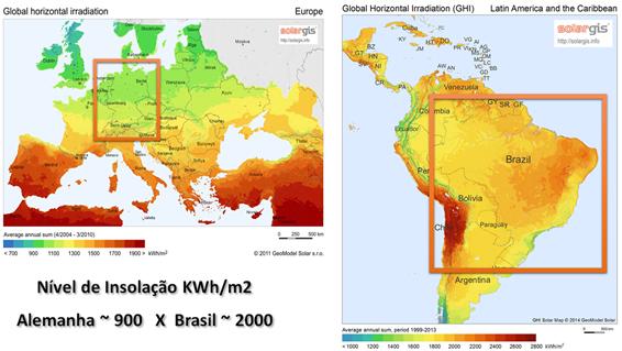 Comparação aproximada do nível de insolação da Alemanha e Brasil.