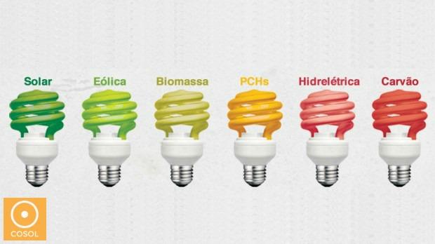 energias + energia solar +sustentavel