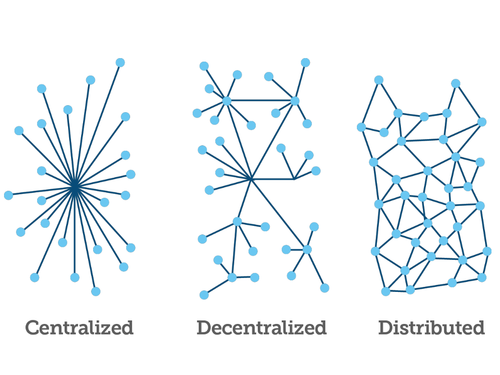 distributed network.png