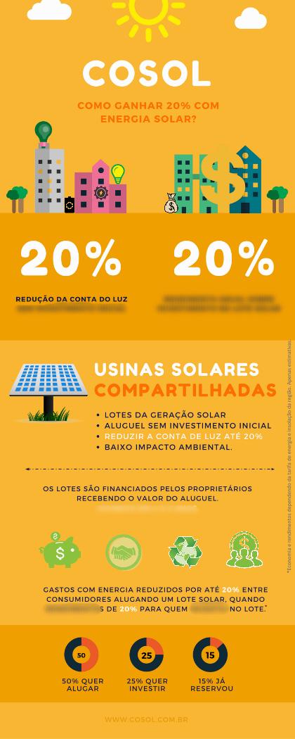 cosol infografico
