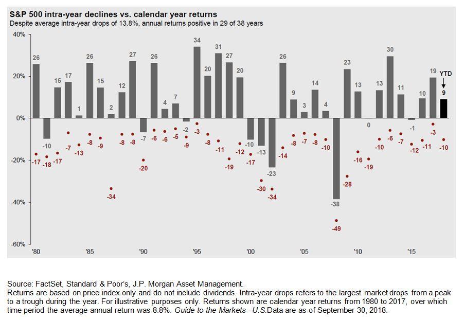 Chart Oct 25.JPG
