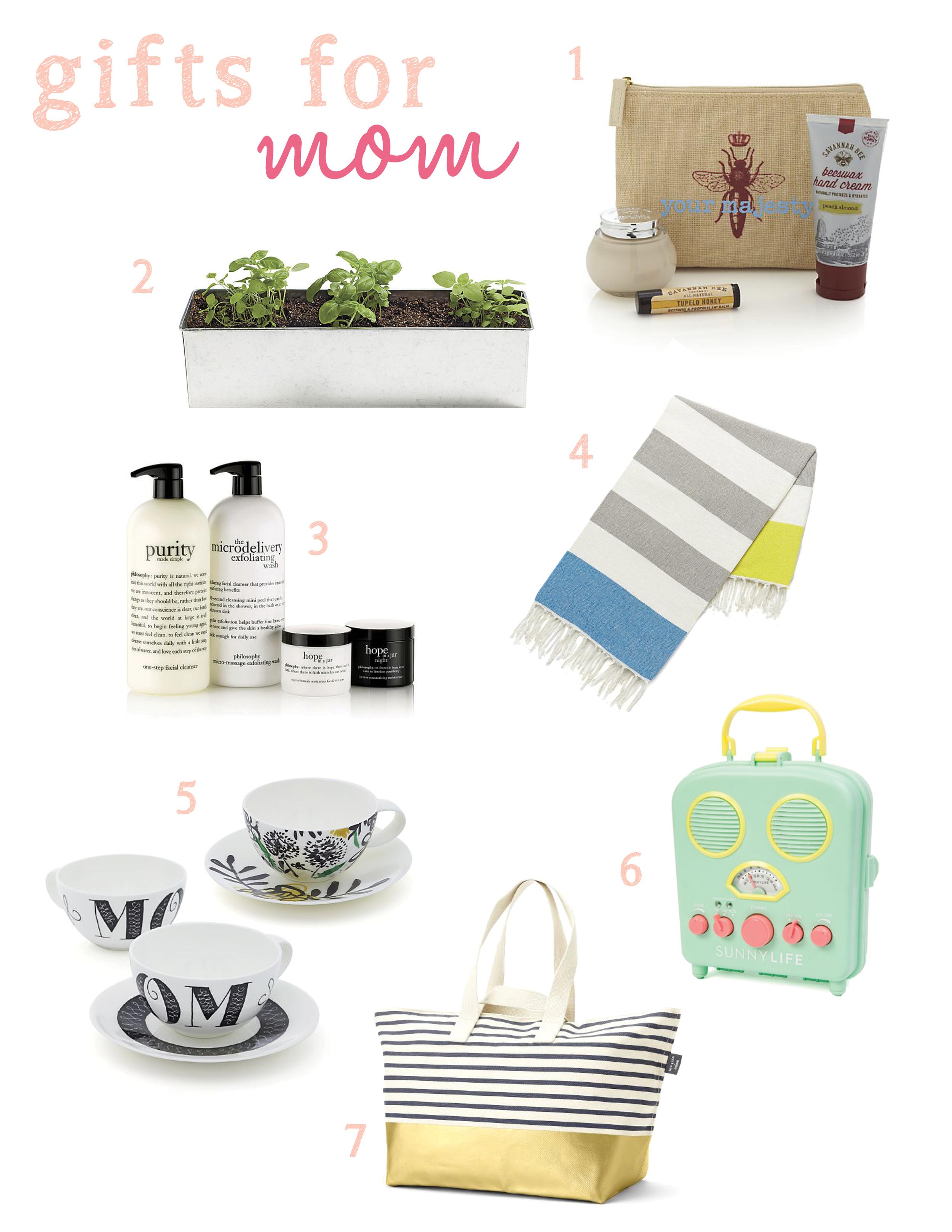 gift_for_mom