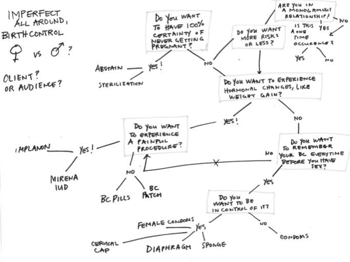 concept map v3.png