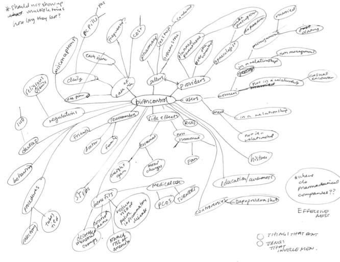 concept map v1.png