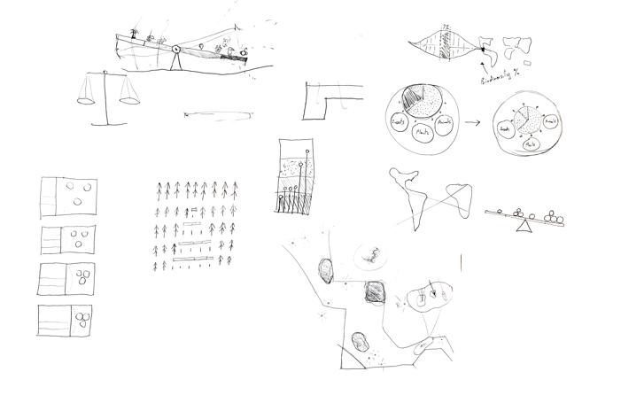 dashboard sketche.png