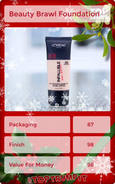 Ten days, ten products: click through to see A Greater Gorgeous's review for L'Oreal Infallible Pro-Matte foundation! Day FIVE of the #bxbeautybrawl is foundation day!