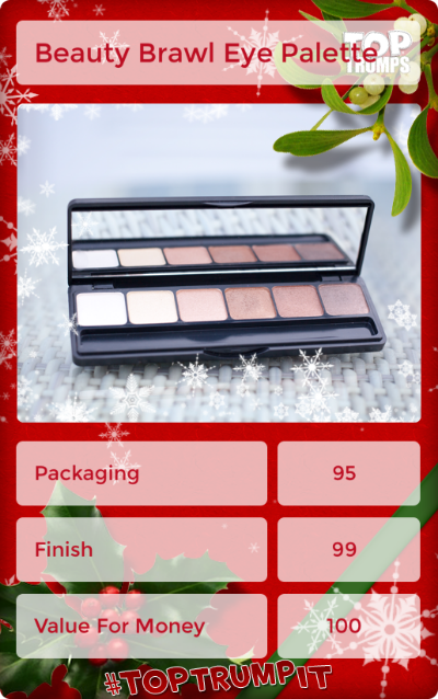 Welcome to day six of the Bloggers Christmas Beauty Brawl, where we're reviewing ten products in ten days! Today is EYESHADOW DAY and you're going to loooove this e.l.f. Prism Eyeshadow palette in Naked. Click three to see my review on agreatergorgeous.com!