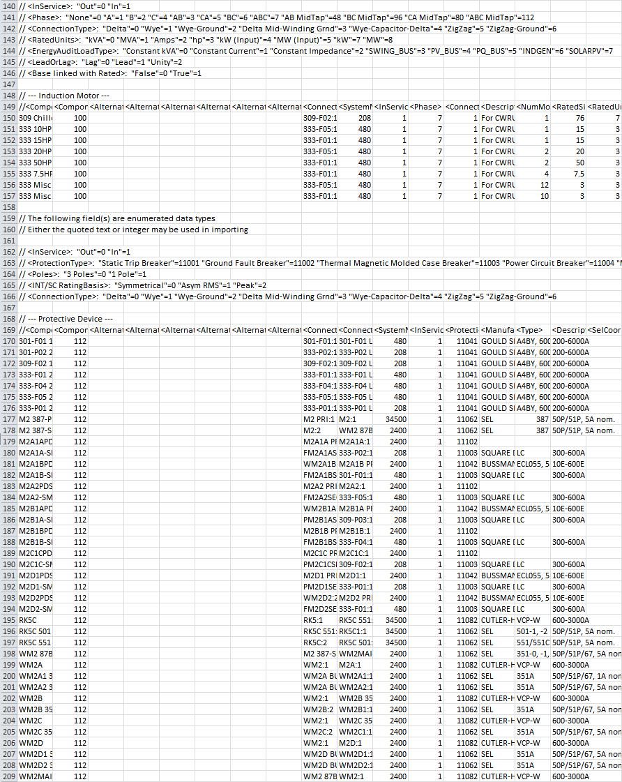 Master Sheet Example