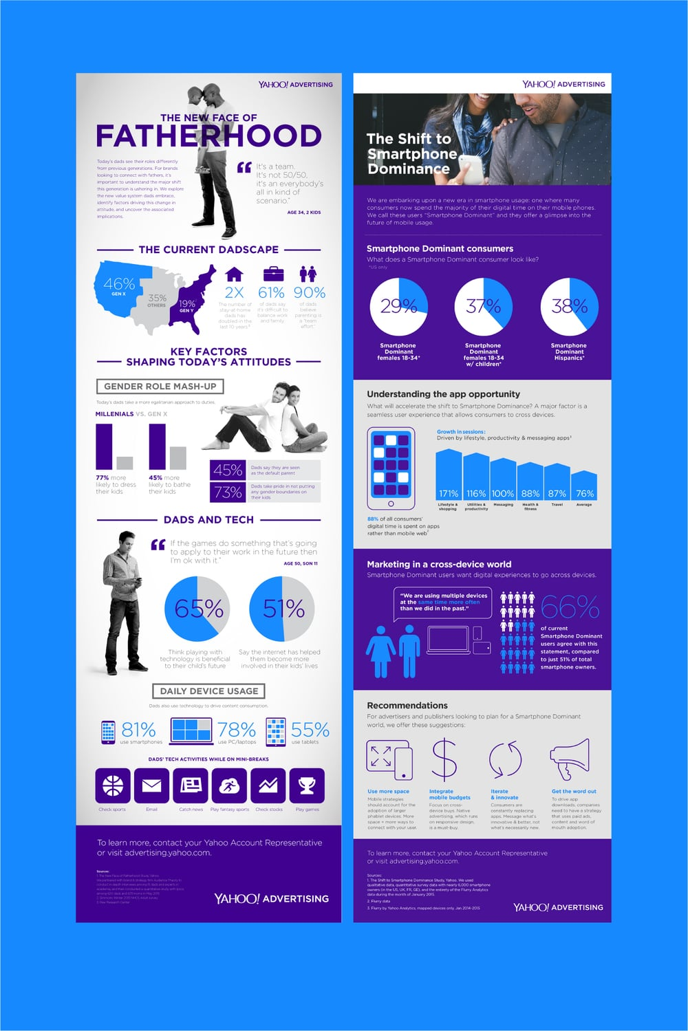 layout_CaseStudy_Yahoo_IFGX_new-02.jpg