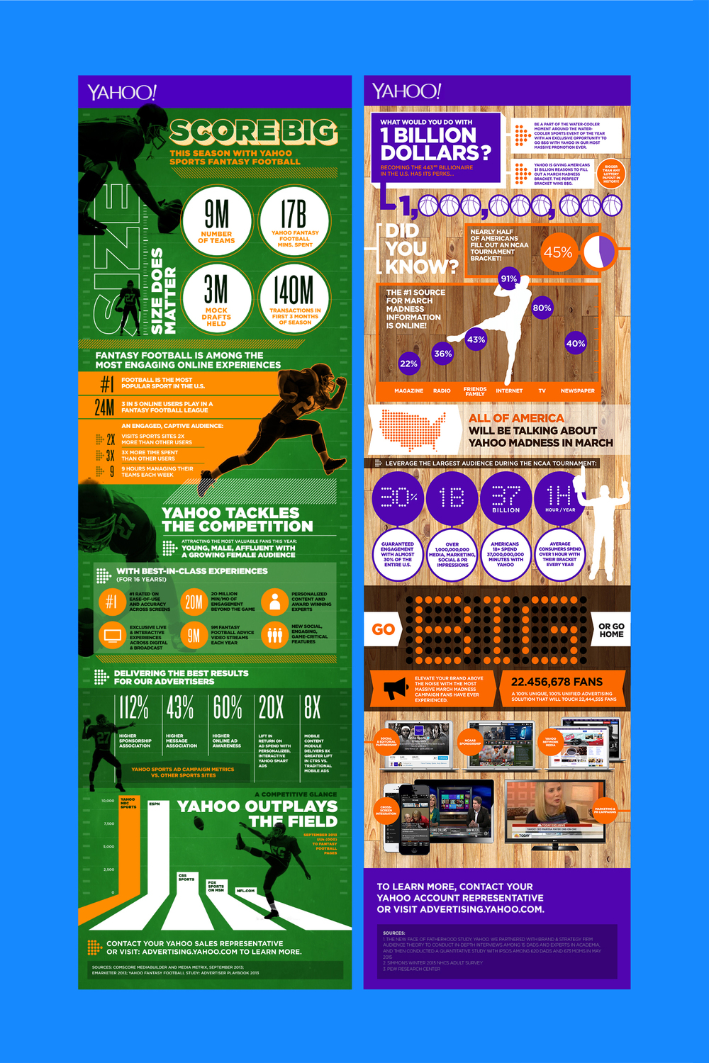 layout_CaseStudy_Yahoo_IFGX_new-03.jpg