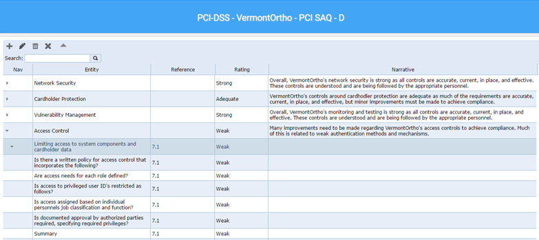 PCI-DSS SELF ASSESSMENT QUESTIONNAIRE - VERSION D