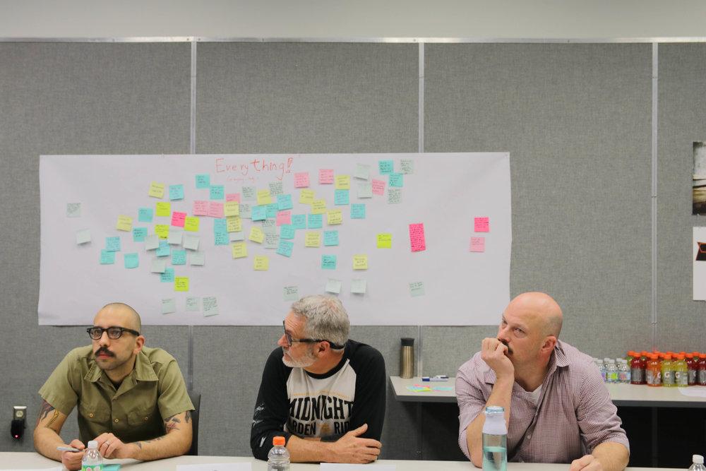 Co-creation workshops