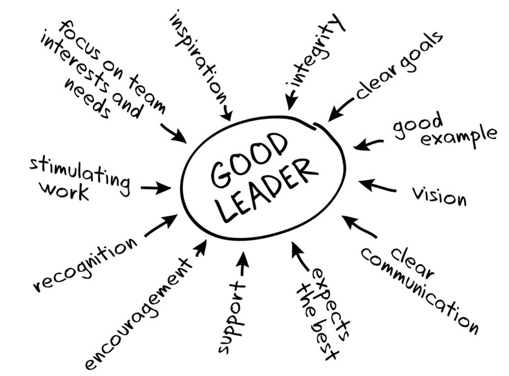 Capture Leader.PNG