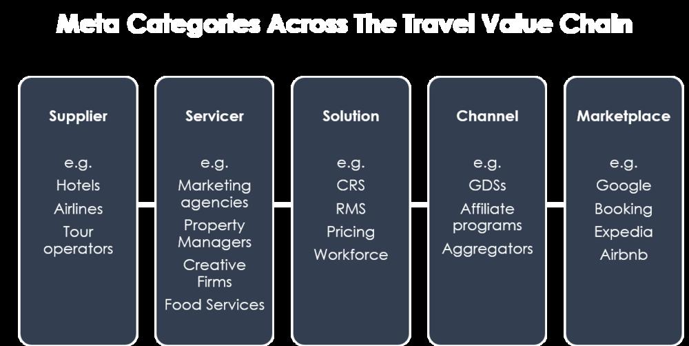 Meta Categories.png