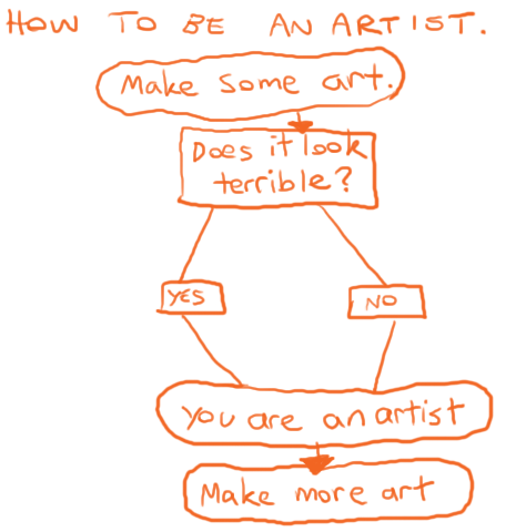 How-to-Be-an-Artist-Final.png