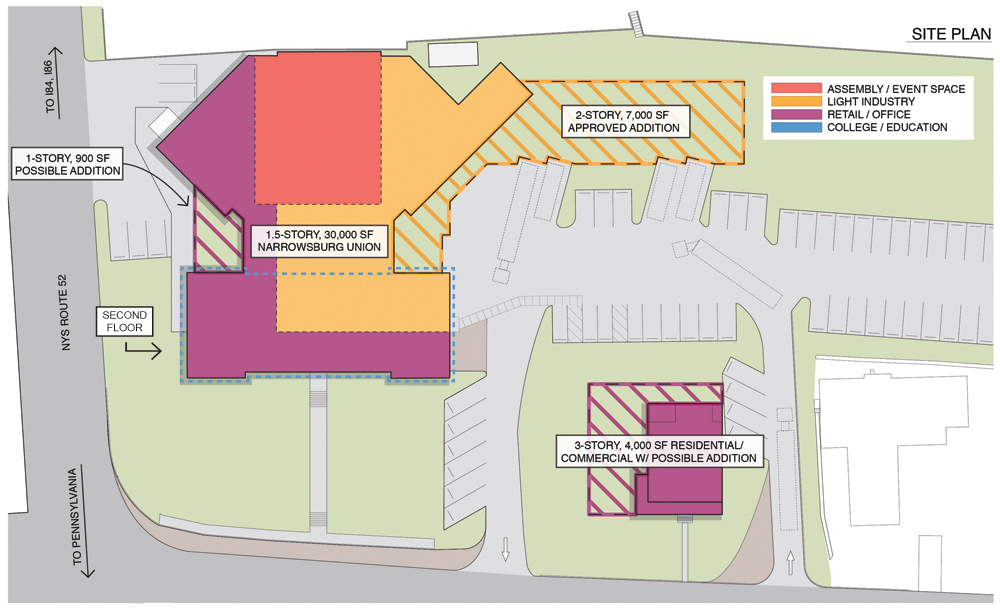 APPROVED EXPANSION SITE PLAN