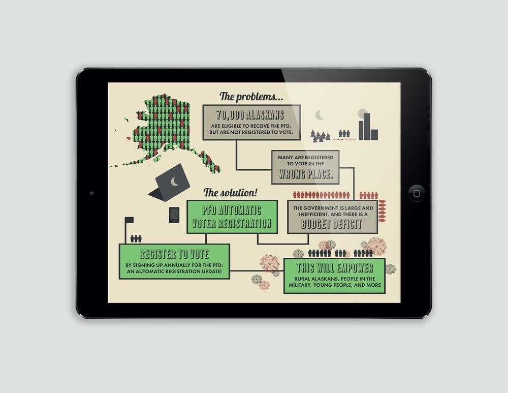 PFD Voter iPad Portfolio.png