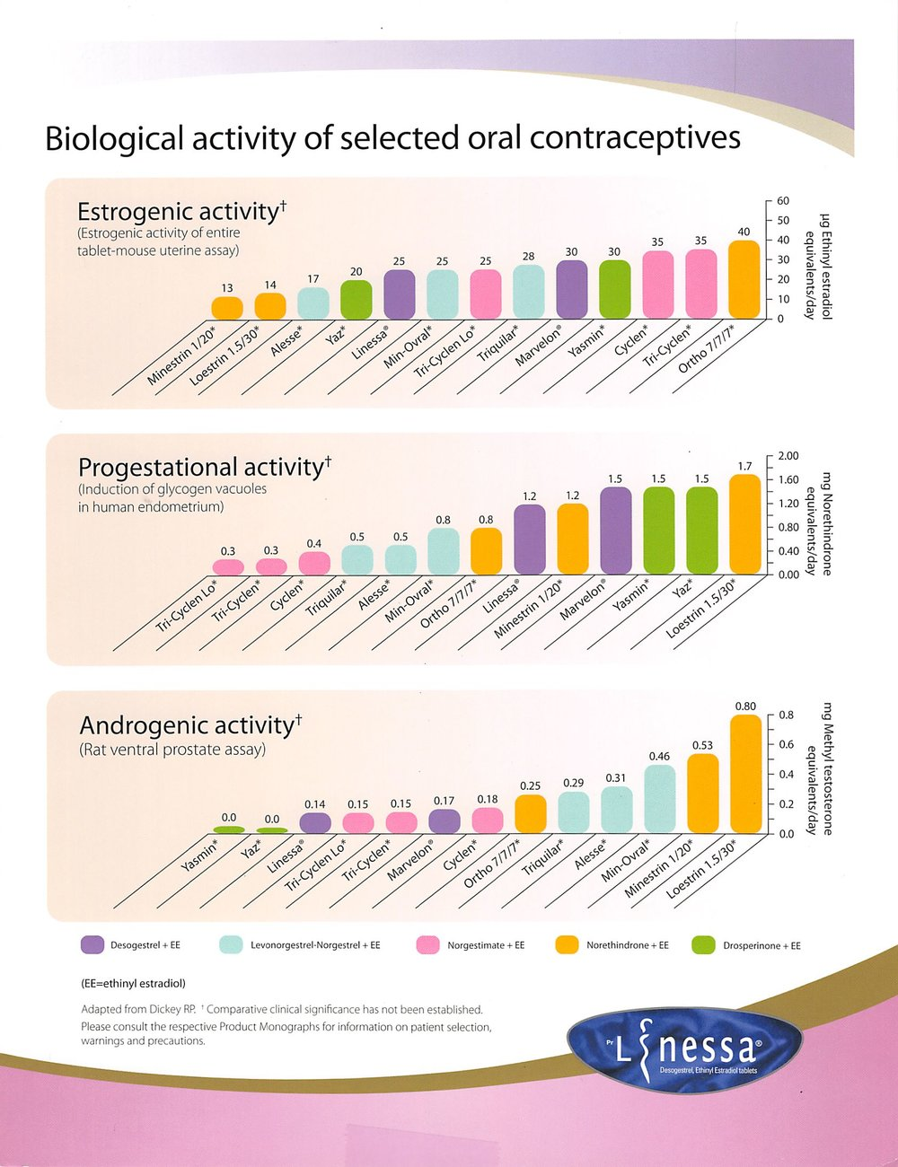 Biological activity of selected oral contraceptives_Page_1.jpg