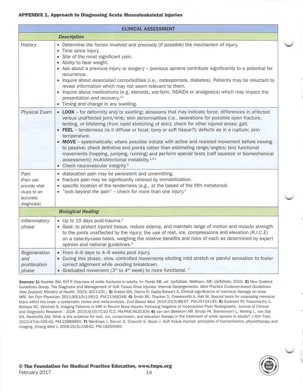 Diagnosing Acute MSK Injuries_Page_1.jpg