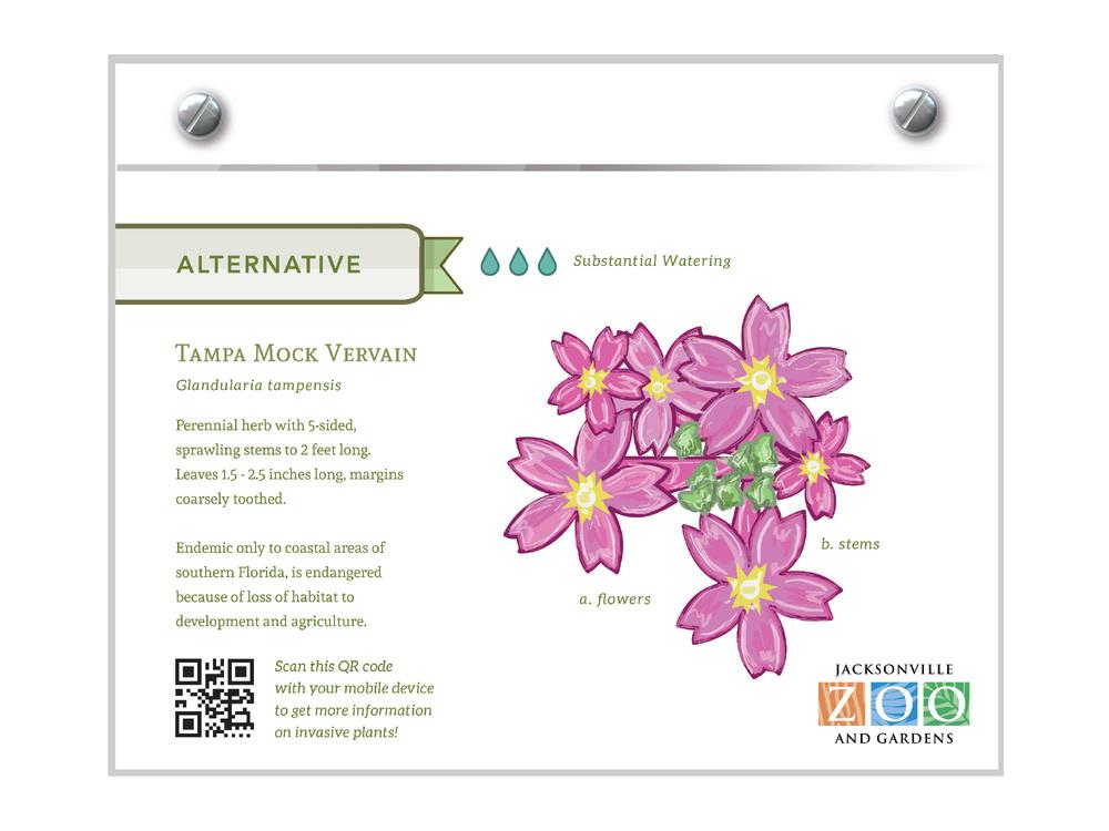 Alternative Plant Signage