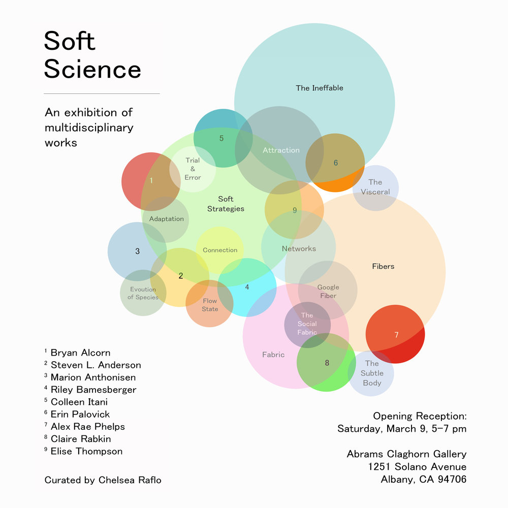 """Soft Science"" Exhibition"